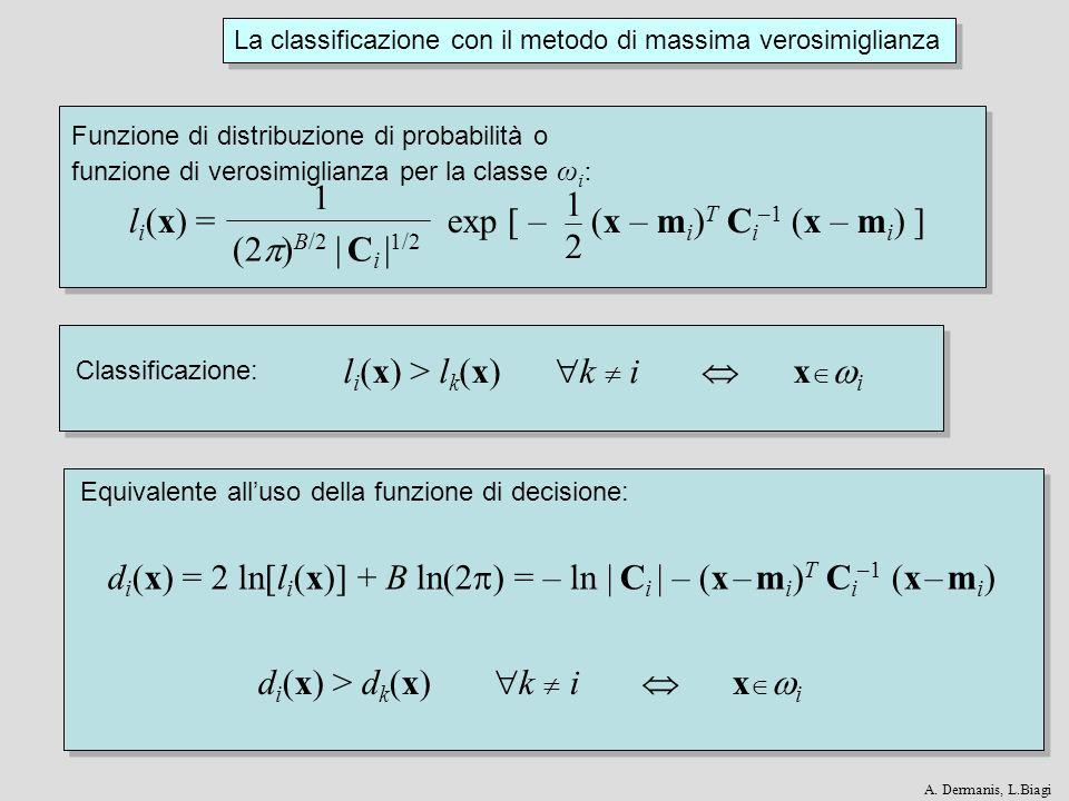 li(x) = exp [ – (x – mi)T Ci–1 (x – mi) ] (2)B/2 | Ci |1/2